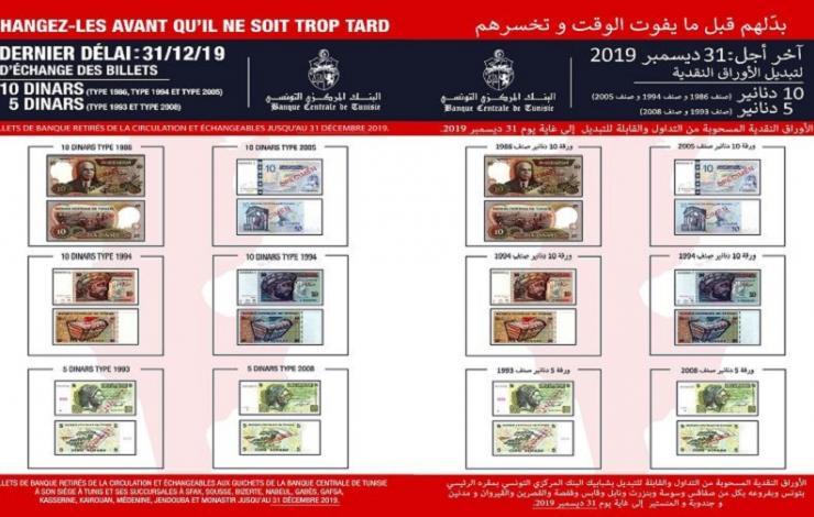 Banque Tunisienne Banque Internationale Arabe Banque Biat Tunisie
